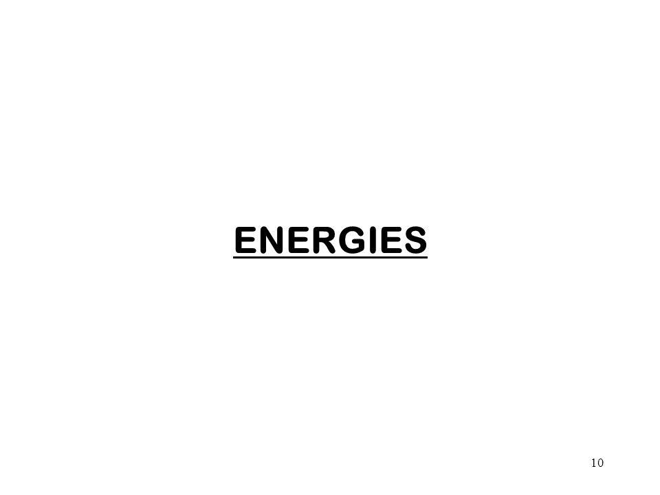 10 ENERGIES