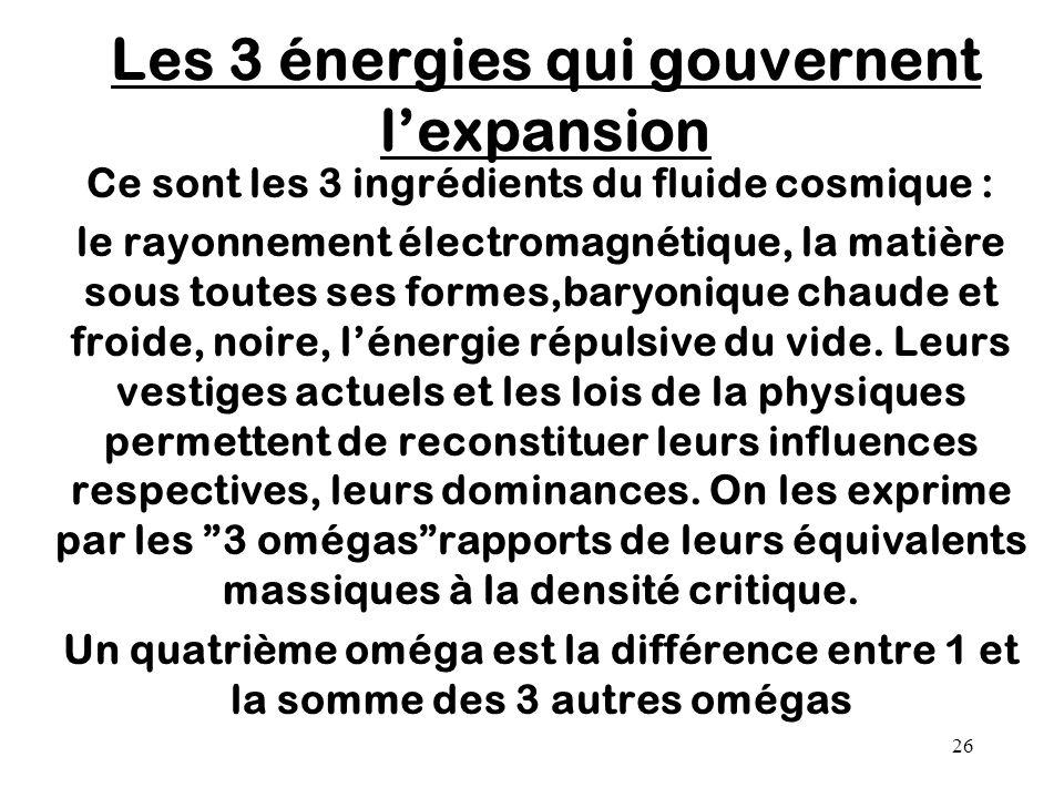 26 Les 3 énergies qui gouvernent l'expansion Ce sont les 3 ingrédients du fluide cosmique : le rayonnement électromagnétique, la matière sous toutes s