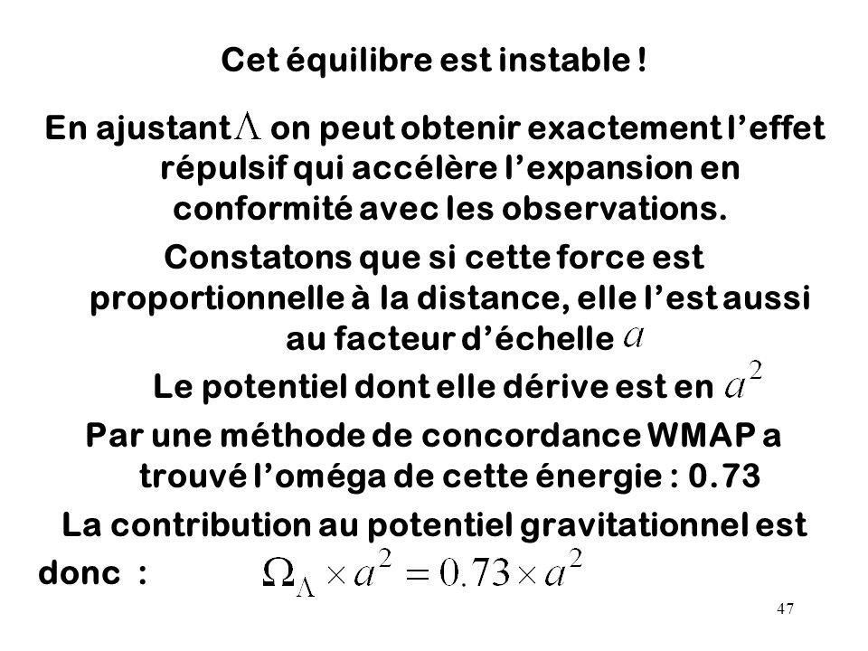 47 Cet équilibre est instable ! En ajustant on peut obtenir exactement l'effet répulsif qui accélère l'expansion en conformité avec les observations.