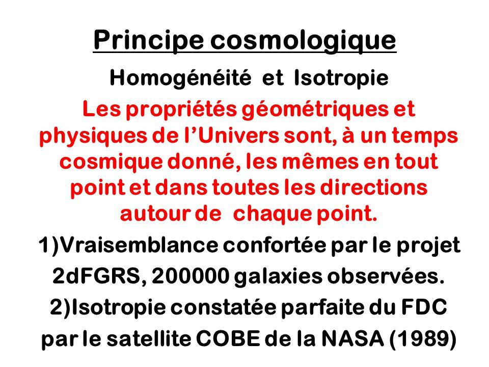5 Principe cosmologique Homogénéité et Isotropie Les propriétés géométriques et physiques de l'Univers sont, à un temps cosmique donné, les mêmes en t