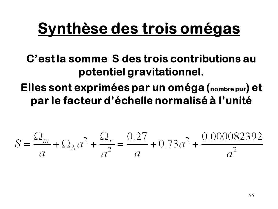 55 Synthèse des trois omégas C'est la somme S des trois contributions au potentiel gravitationnel. Elles sont exprimées par un oméga ( nombre pur ) et
