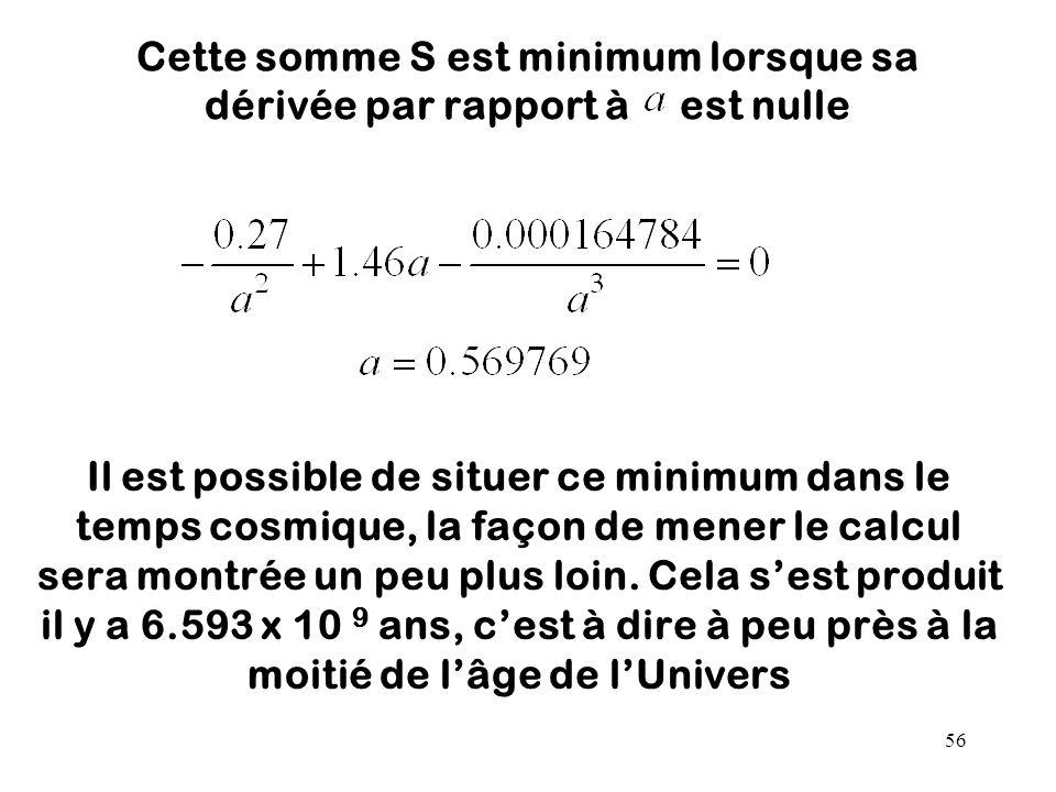 56 Cette somme S est minimum lorsque sa dérivée par rapport à est nulle Il est possible de situer ce minimum dans le temps cosmique, la façon de mener