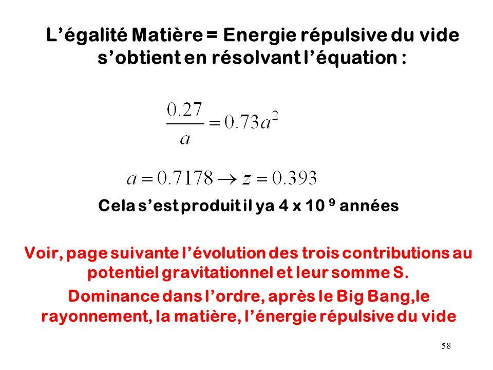 58 L'égalité Matière = Energie répulsive du vide s'obtient en résolvant l'équation : Cela s'est produit il ya 4 x 10 9 années Voir, page suivante l'év