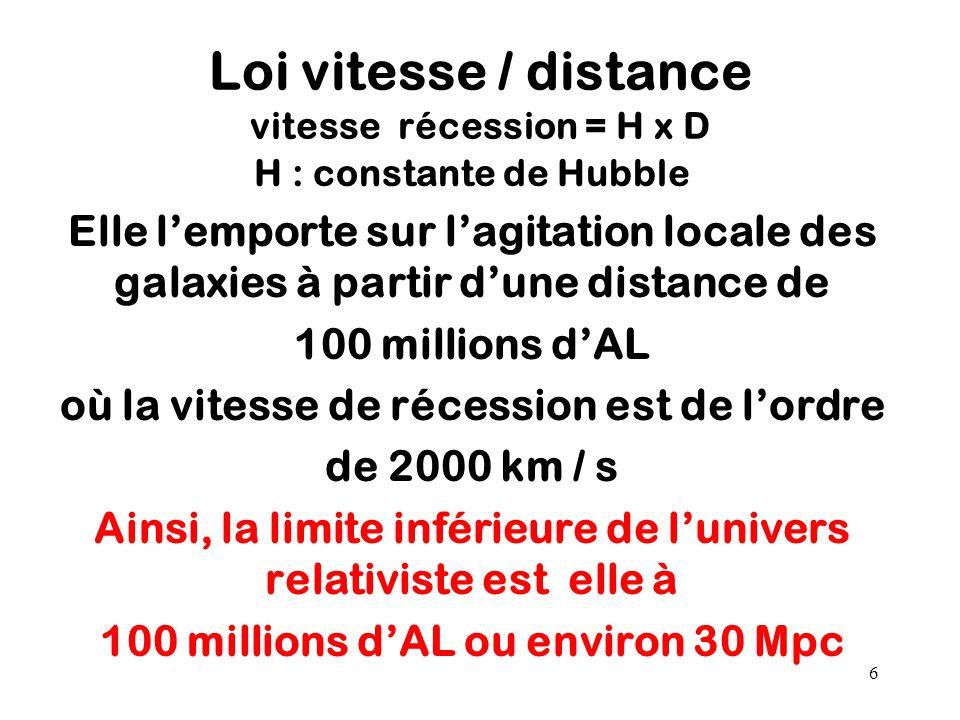 6 H : constante de Hubble Elle l'emporte sur l'agitation locale des galaxies à partir d'une distance de 100 millions d'AL où la vitesse de récession e