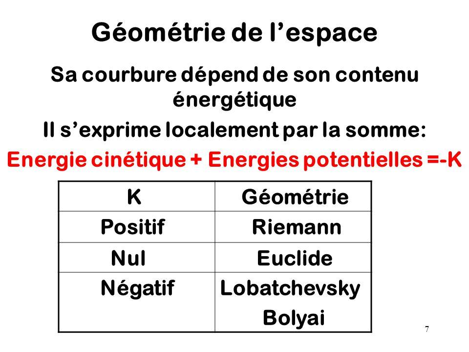 7 Géométrie de l'espace Sa courbure dépend de son contenu énergétique Il s'exprime localement par la somme: Energie cinétique + Energies potentielles