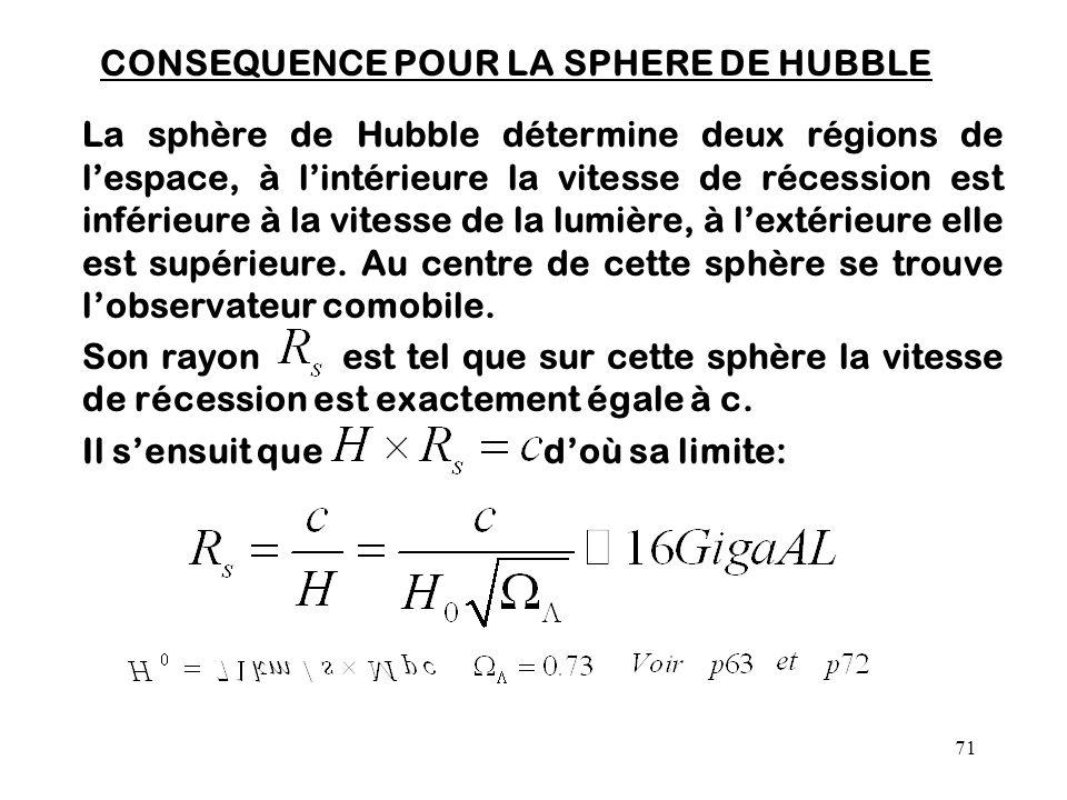 71 CONSEQUENCE POUR LA SPHERE DE HUBBLE La sphère de Hubble détermine deux régions de l'espace, à l'intérieure la vitesse de récession est inférieure
