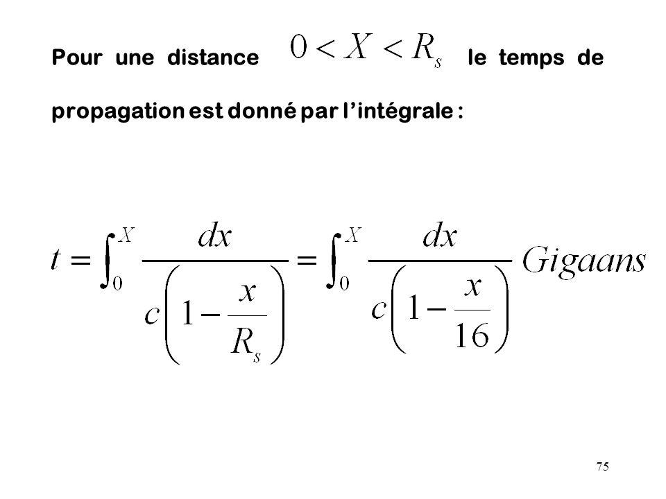 75 Pour une distance le temps de propagation est donné par l'intégrale :