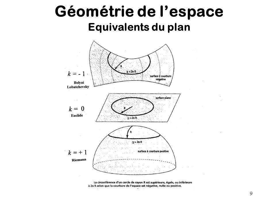 9 Géométrie de l'espace Equivalents du plan