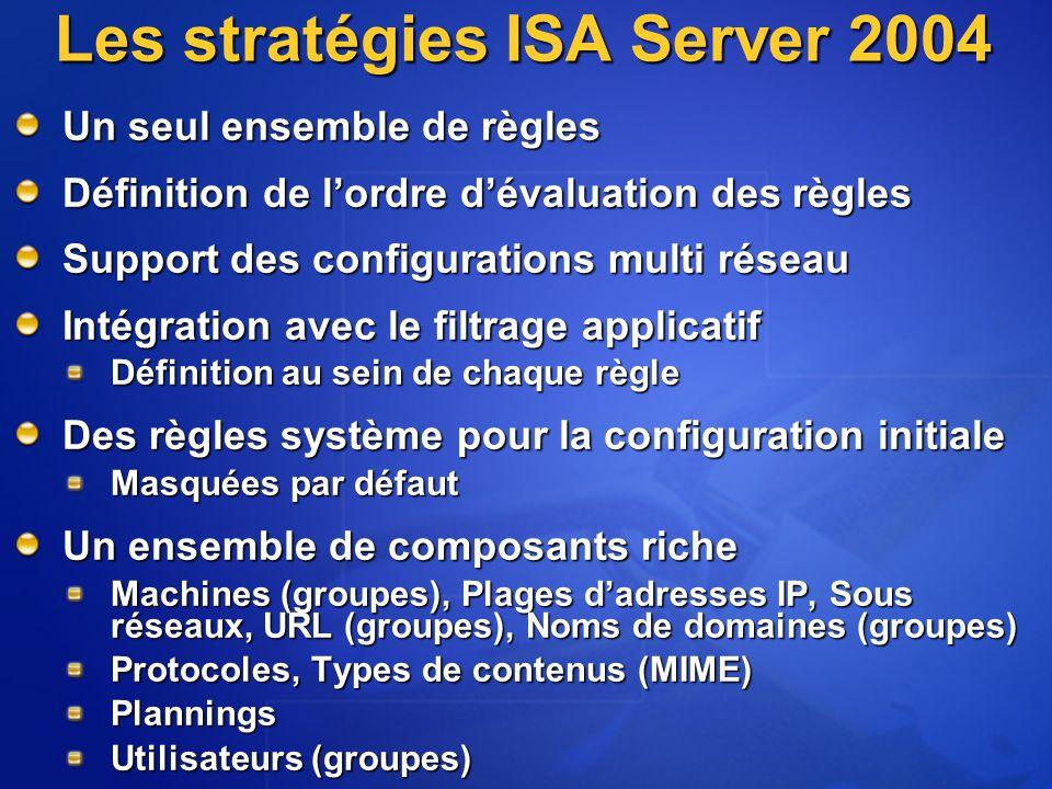 Un seul ensemble de règles Définition de l'ordre d'évaluation des règles Support des configurations multi réseau Intégration avec le filtrage applicatif Définition au sein de chaque règle Des règles système pour la configuration initiale Masquées par défaut Un ensemble de composants riche Machines (groupes), Plages d'adresses IP, Sous réseaux, URL (groupes), Noms de domaines (groupes) Protocoles, Types de contenus (MIME) Plannings Utilisateurs (groupes) Les stratégies ISA Server 2004