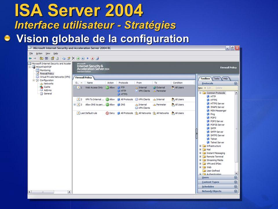 Vision globale de la configuration ISA Server 2004 Interface utilisateur - Stratégies