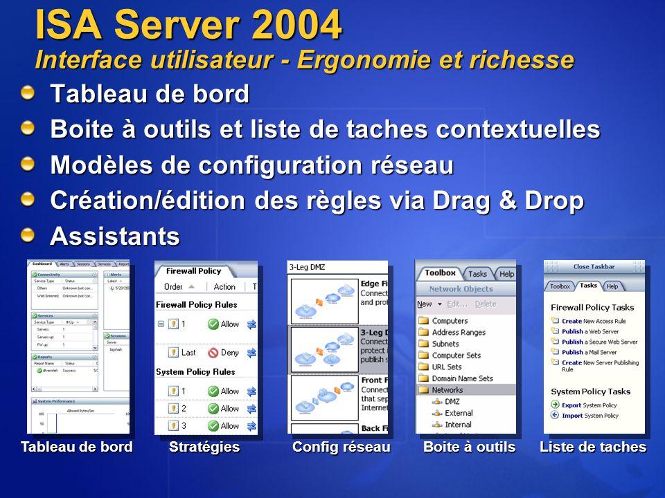 ISA Server 2004 Interface utilisateur - Ergonomie et richesse Tableau de bord Boite à outils et liste de taches contextuelles Modèles de configuration