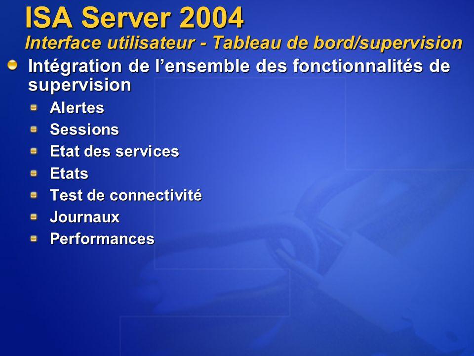 Intégration de l'ensemble des fonctionnalités de supervision AlertesSessions Etat des services Etats Test de connectivité JournauxPerformances ISA Ser