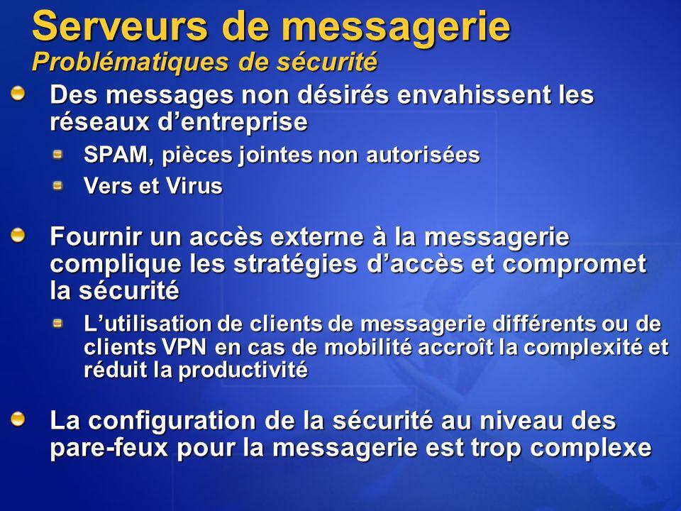 Des messages non désirés envahissent les réseaux d'entreprise SPAM, pièces jointes non autorisées Vers et Virus Fournir un accès externe à la messager