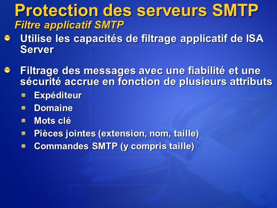 Protection des serveurs SMTP Filtre applicatif SMTP Utilise les capacités de filtrage applicatif de ISA Server Filtrage des messages avec une fiabilité et une sécurité accrue en fonction de plusieurs attributs ExpéditeurDomaine Mots clé Pièces jointes (extension, nom, taille) Commandes SMTP (y compris taille)