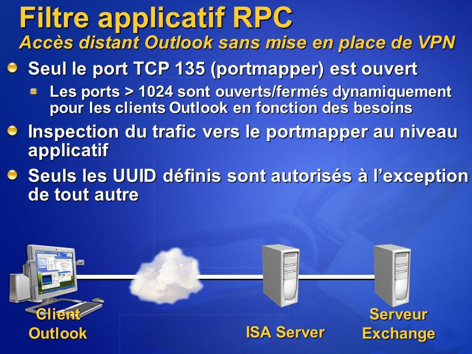 Serveur Exchange ISA Server Seul le port TCP 135 (portmapper) est ouvert Les ports > 1024 sont ouverts/fermés dynamiquement pour les clients Outlook en fonction des besoins Inspection du trafic vers le portmapper au niveau applicatif Seuls les UUID définis sont autorisés à l'exception de tout autre Filtre applicatif RPC Accès distant Outlook sans mise en place de VPN Client Outlook