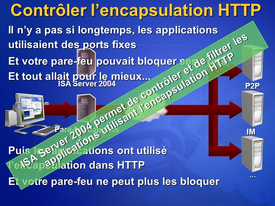Contrôler l'encapsulation HTTP P2P IM … ISA Server 2004 Il n'y a pas si longtemps, les applications utilisaient des ports fixes Et votre pare-feu pouv