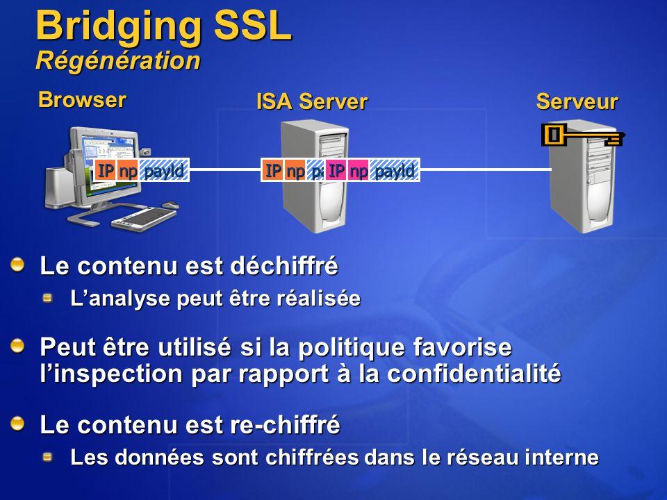 IPnppayldIPnppayldIPnppayld Le contenu est déchiffré L'analyse peut être réalisée Peut être utilisé si la politique favorise l'inspection par rapport à la confidentialité Le contenu est re-chiffré Les données sont chiffrées dans le réseau interne Bridging SSL Régénération Browser ISA Server Serveur