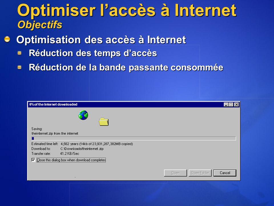 Optimisation des accès à Internet Réduction des temps d'accès Réduction de la bande passante consommée Optimiser l'accès à Internet Objectifs