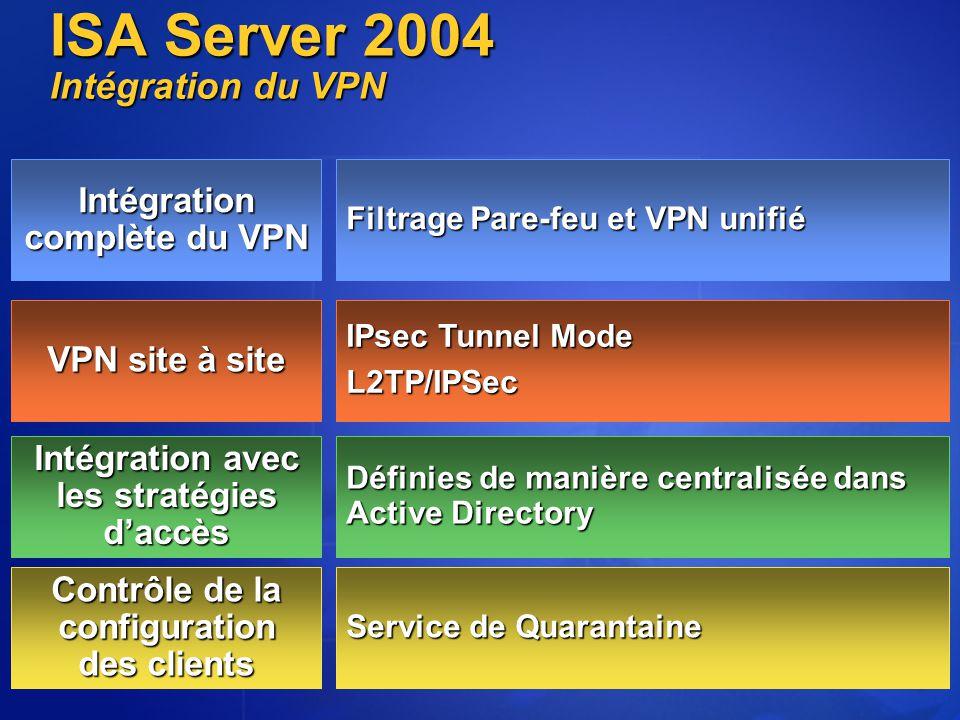 Service de Quarantaine IPsec Tunnel Mode L2TP/IPSec Définies de manière centralisée dans Active Directory Filtrage Pare-feu et VPN unifié VPN site à s