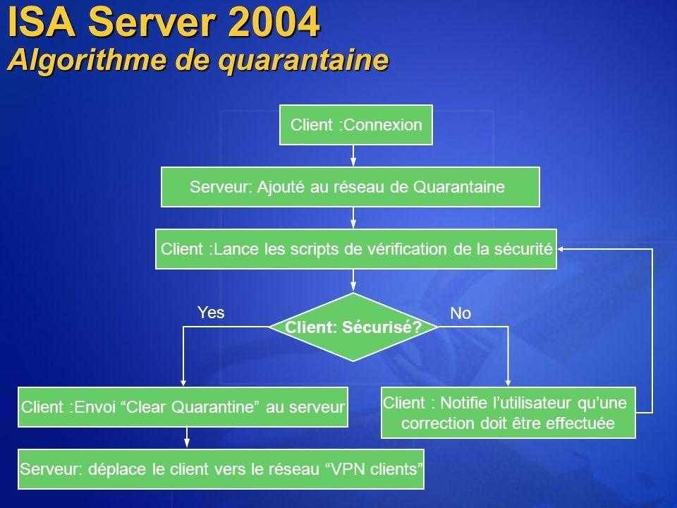 Client :Connexion Serveur: Ajouté au réseau de Quarantaine Client :Lance les scripts de vérification de la sécurité Client: Sécurisé.