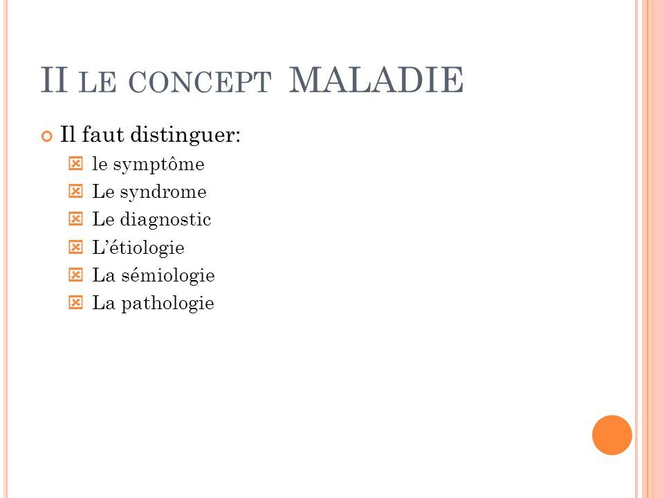 II LE CONCEPT MALADIE Il faut distinguer:  le symptôme  Le syndrome  Le diagnostic  L'étiologie  La sémiologie  La pathologie