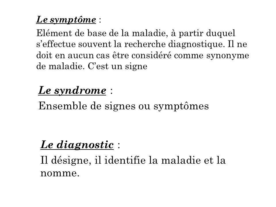 Le symptôme : Elément de base de la maladie, à partir duquel s'effectue souvent la recherche diagnostique. Il ne doit en aucun cas être considéré comm