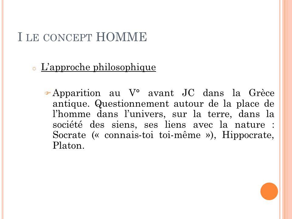 I LE CONCEPT HOMME o L'approche philosophique  Apparition au V° avant JC dans la Grèce antique. Questionnement autour de la place de l'homme dans l'u