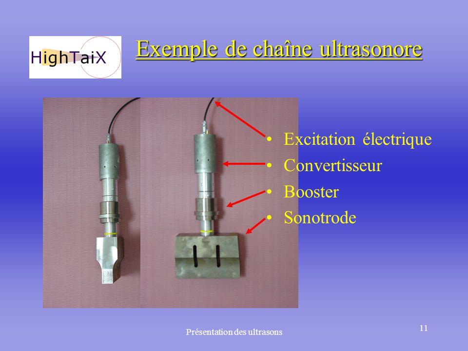 Présentation des ultrasons 11 Exemple de chaîne ultrasonore Excitation électrique Convertisseur Booster Sonotrode