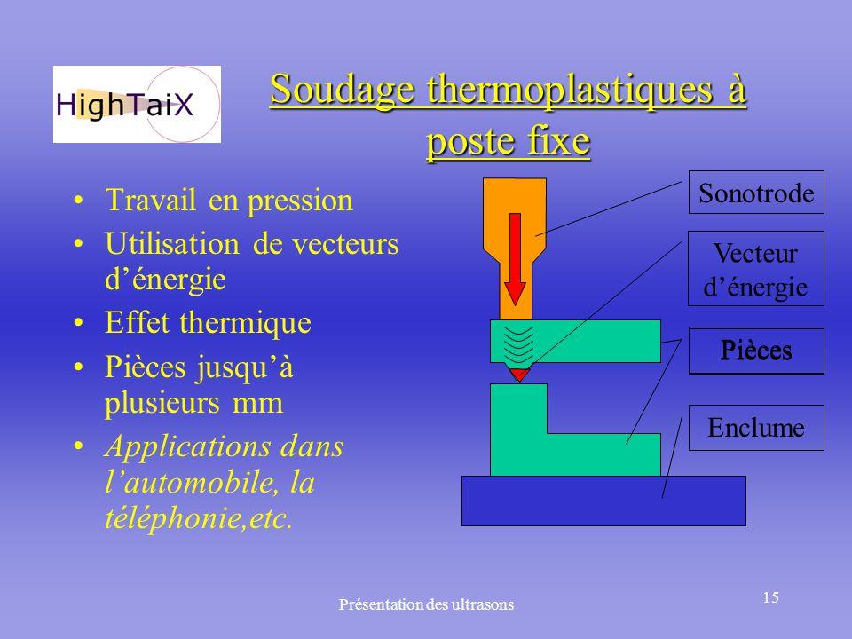 Présentation des ultrasons 15 Soudage thermoplastiques à poste fixe Travail en pression Utilisation de vecteurs d'énergie Effet thermique Pièces jusqu