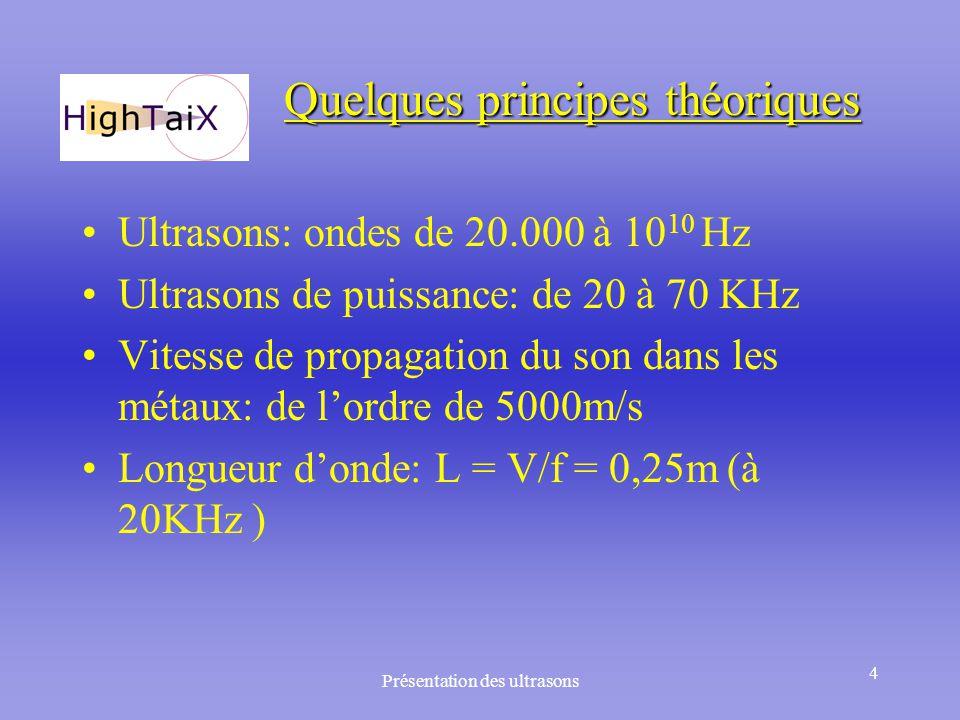 Présentation des ultrasons 4 Quelques principes théoriques Ultrasons: ondes de 20.000 à 10 10 Hz Ultrasons de puissance: de 20 à 70 KHz Vitesse de pro