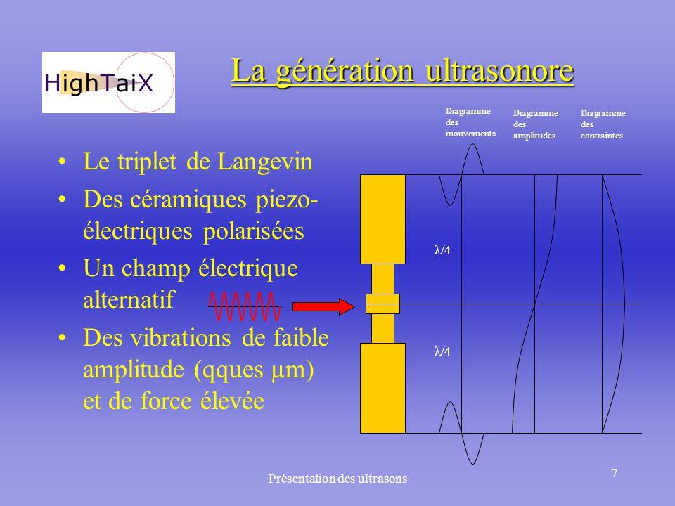 Présentation des ultrasons 8 L'amplification ultrasonore Les amplitudes générées sont faibles (±9µm) Amplification dans un matériau en demi longueur d'onde: A1/A2=V2Z2/V1Z1 A: amplitudes V: volumes Z: impédances acoustiques A1 A2 V1 V2