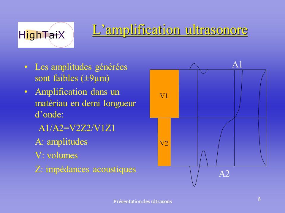 Présentation des ultrasons 8 L'amplification ultrasonore Les amplitudes générées sont faibles (±9µm) Amplification dans un matériau en demi longueur d