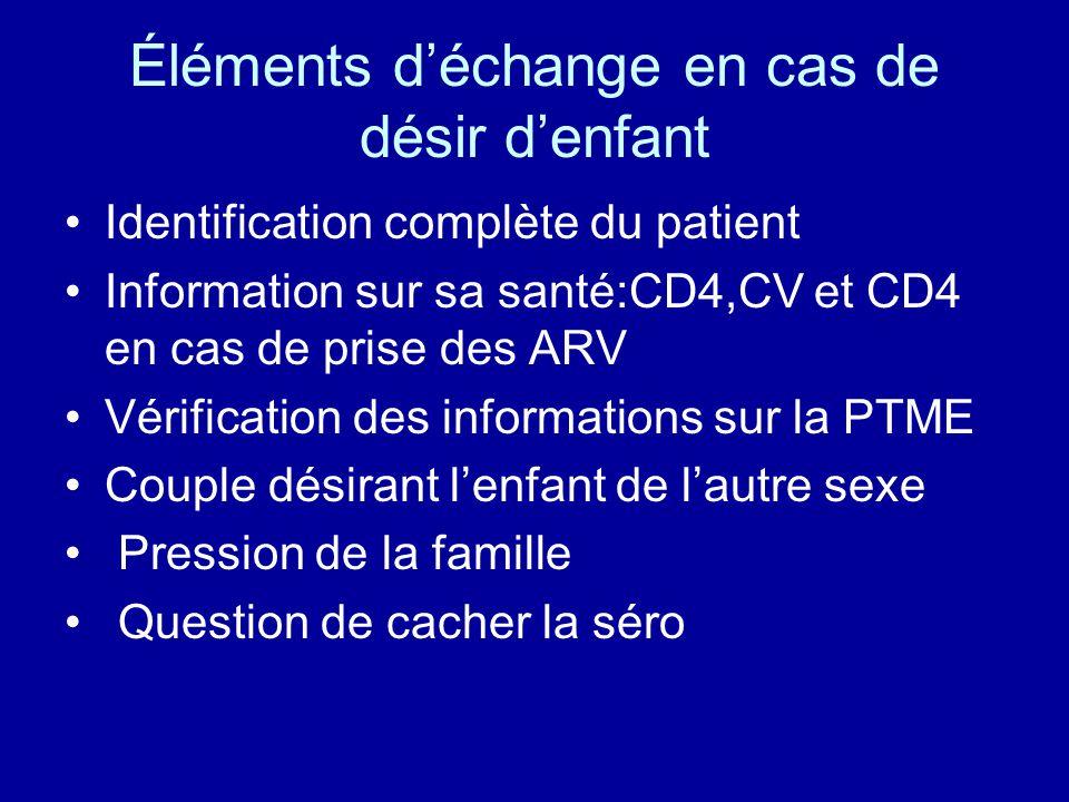 Éléments d'échange en cas de désir d'enfant Identification complète du patient Information sur sa santé:CD4,CV et CD4 en cas de prise des ARV Vérification des informations sur la PTME Couple désirant l'enfant de l'autre sexe Pression de la famille Question de cacher la séro