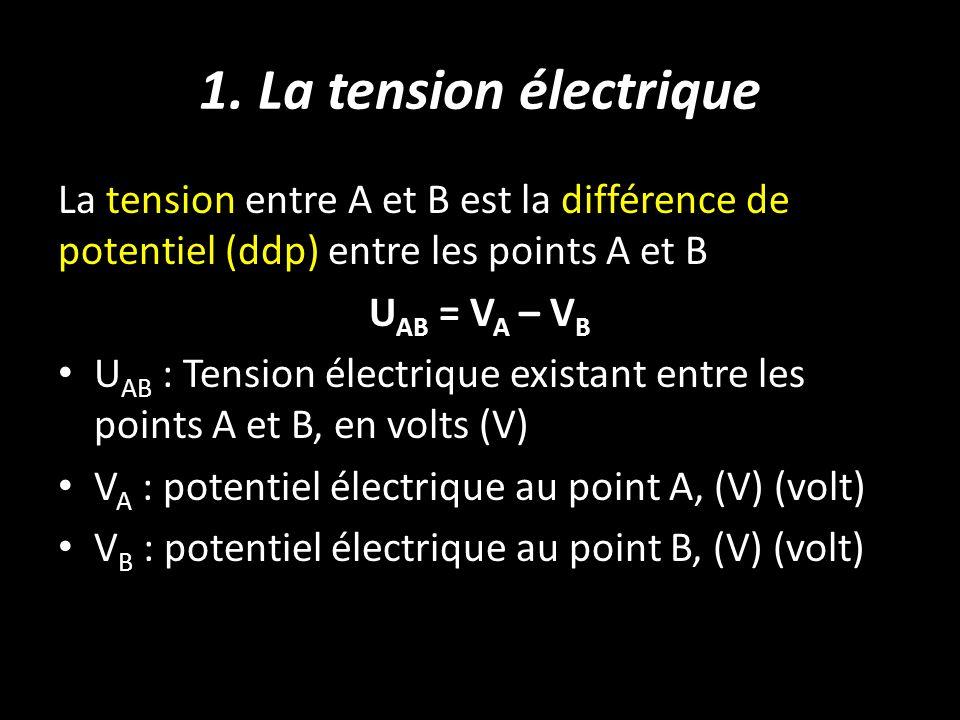 1. La tension électrique La tension entre A et B est la différence de potentiel (ddp) entre les points A et B U AB = V A – V B U AB : Tension électriq