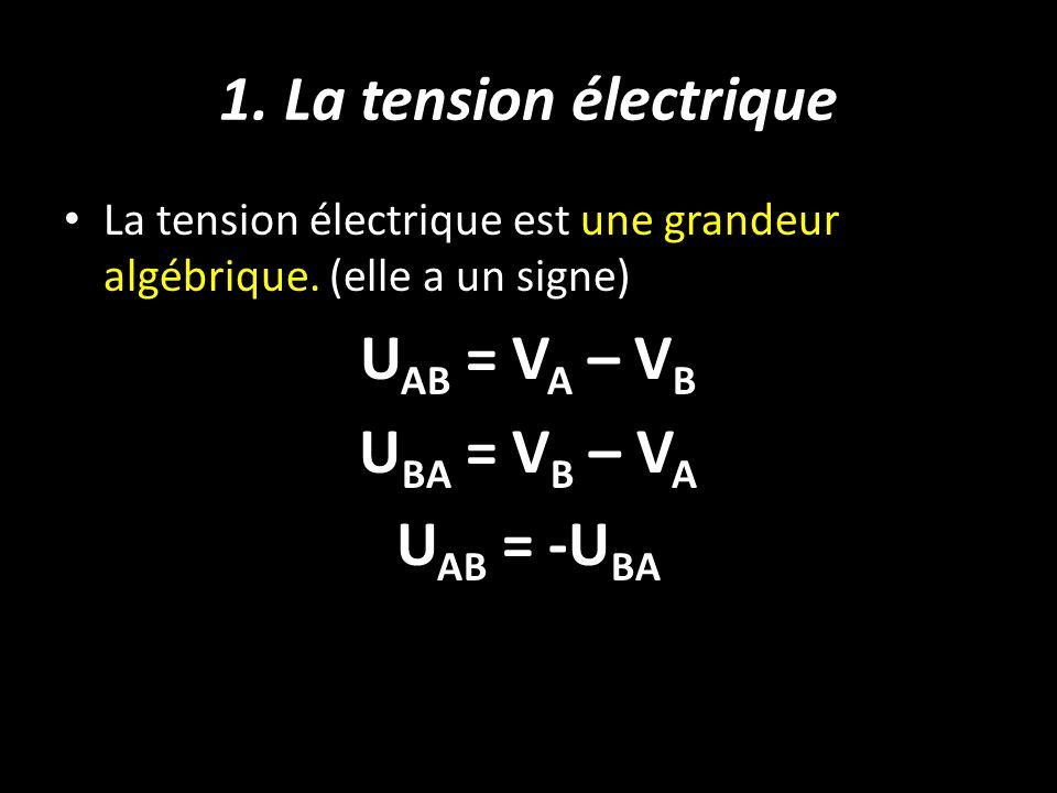 1. La tension électrique La tension électrique est une grandeur algébrique. (elle a un signe) U AB = V A – V B U BA = V B – V A U AB = -U BA