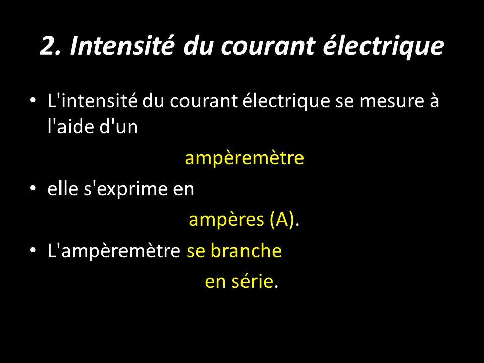 2. Intensité du courant électrique L'intensité du courant électrique se mesure à l'aide d'un ampèremètre elle s'exprime en ampères (A). L'ampèremètre