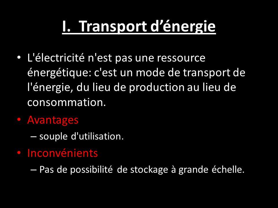 I. Transport d'énergie L'électricité n'est pas une ressource énergétique: c'est un mode de transport de l'énergie, du lieu de production au lieu de co