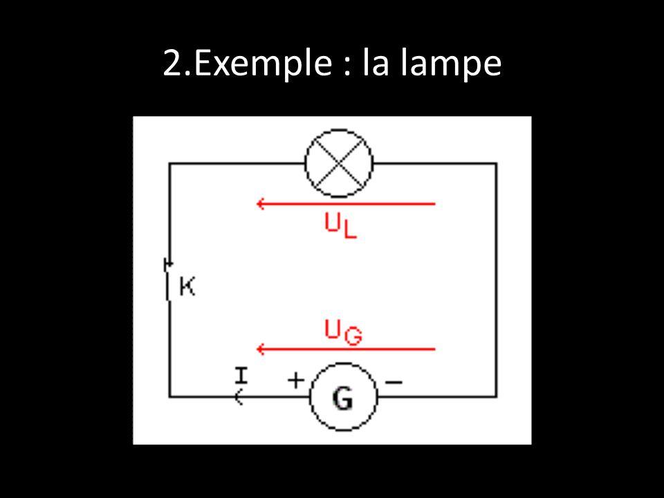 2.Exemple : la lampe