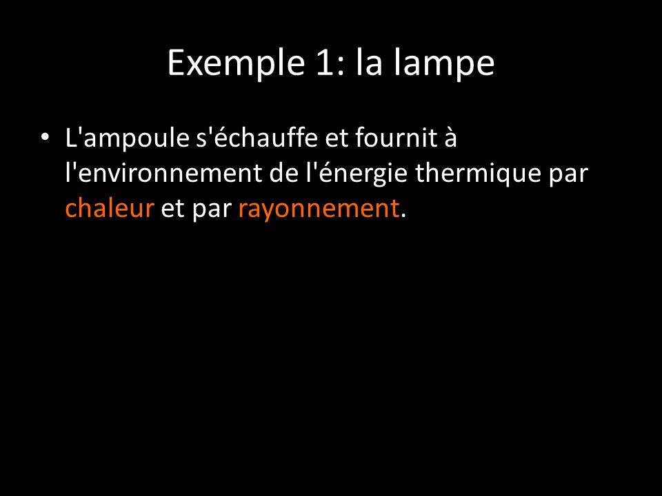 Exemple 1: la lampe L'ampoule s'échauffe et fournit à l'environnement de l'énergie thermique par chaleur et par rayonnement.