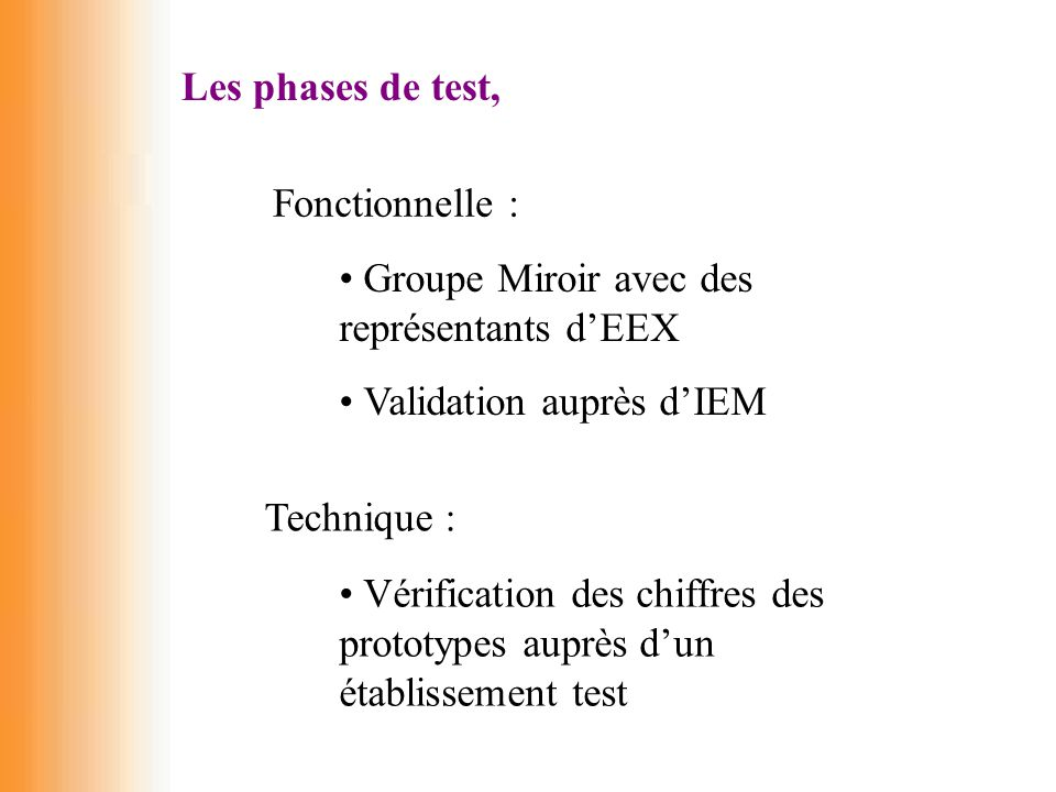 Les phases de test, Fonctionnelle : Groupe Miroir avec des représentants d'EEX Validation auprès d'IEM Technique : Vérification des chiffres des proto