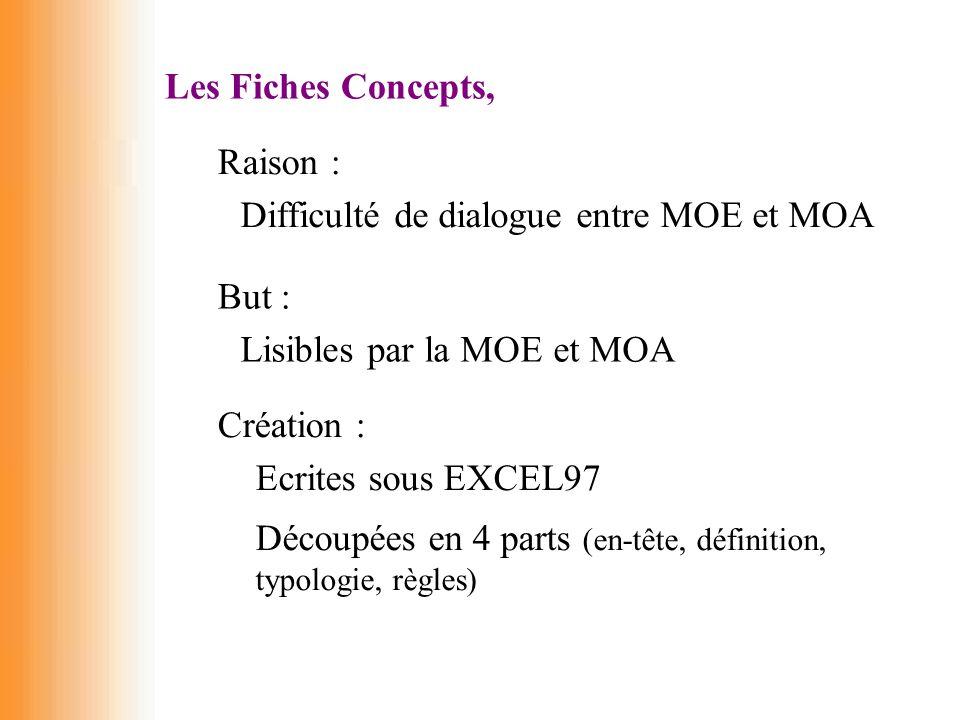 Les Fiches Concepts, Difficulté de dialogue entre MOE et MOA Raison : But : Lisibles par la MOE et MOA Création : Ecrites sous EXCEL97 Découpées en 4