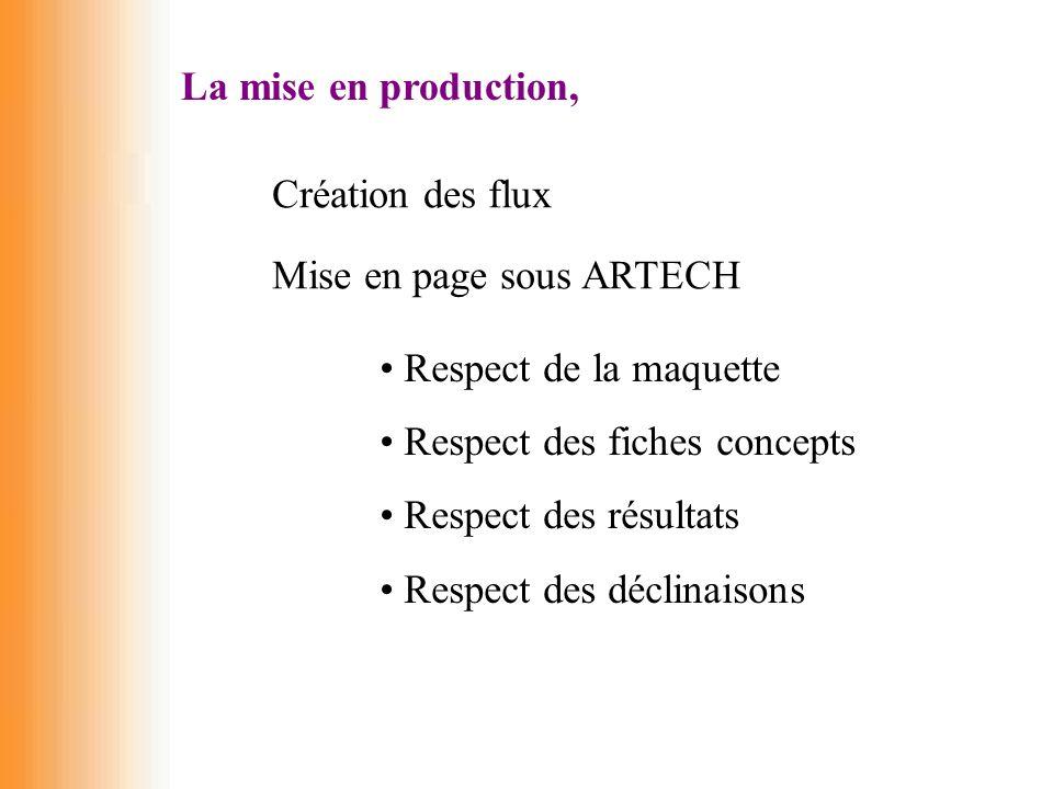 La mise en production, Création des flux Mise en page sous ARTECH Respect de la maquette Respect des fiches concepts Respect des résultats Respect des
