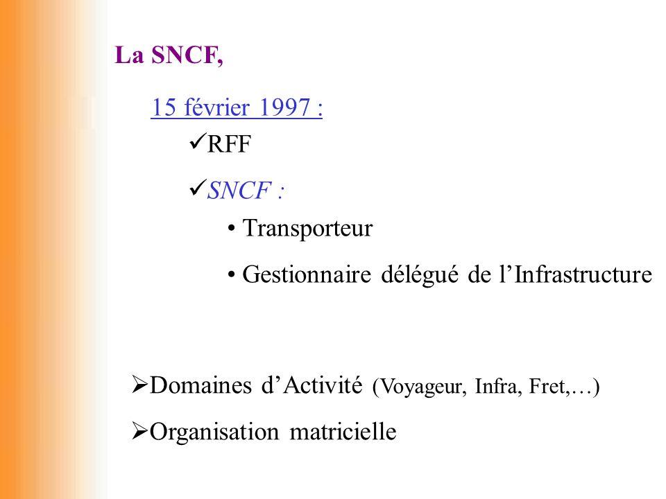 La SNCF, 15 février 1997 : RFF SNCF : Transporteur Gestionnaire délégué de l'Infrastructure  Domaines d'Activité (Voyageur, Infra, Fret,…)  Organisa