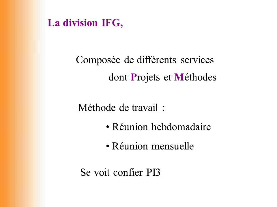 La division IFG, Composée de différents services dont Projets et Méthodes Méthode de travail : Réunion hebdomadaire Réunion mensuelle Se voit confier