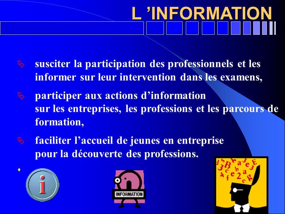 L 'INFORMATION  susciter la participation des professionnels et les informer sur leur intervention dans les examens,  participer aux actions d'infor