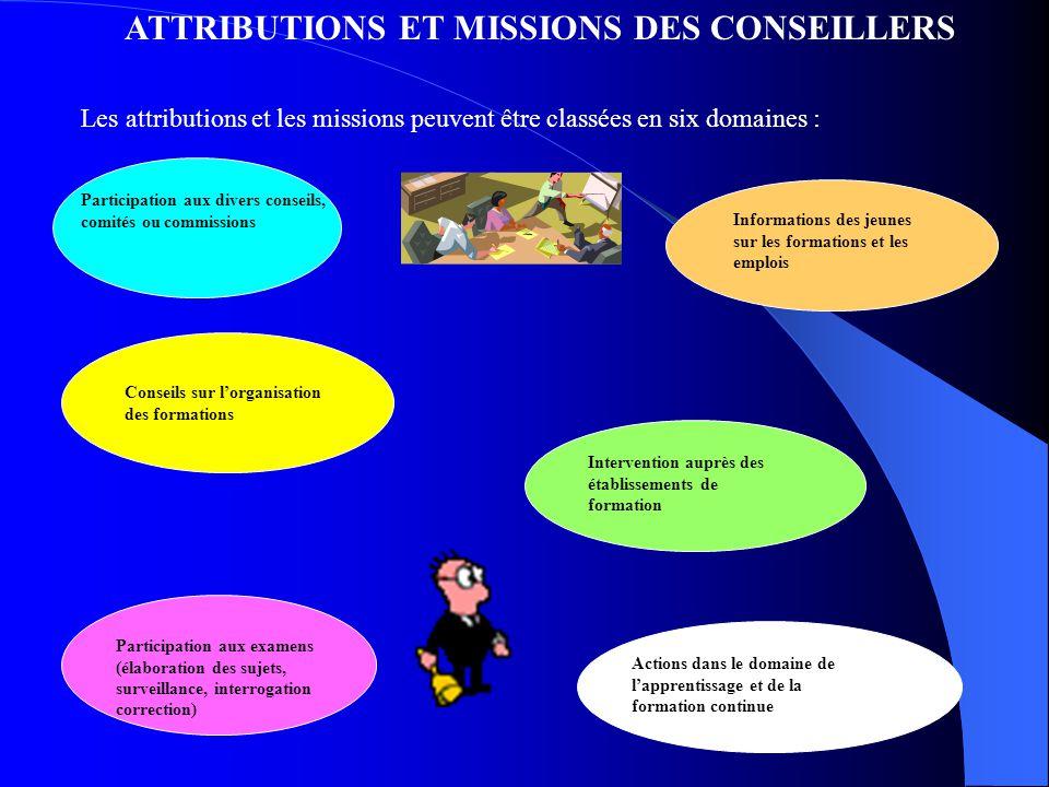ATTRIBUTIONS ET MISSIONS DES CONSEILLERS Les attributions et les missions peuvent être classées en six domaines : Participation aux divers conseils, c