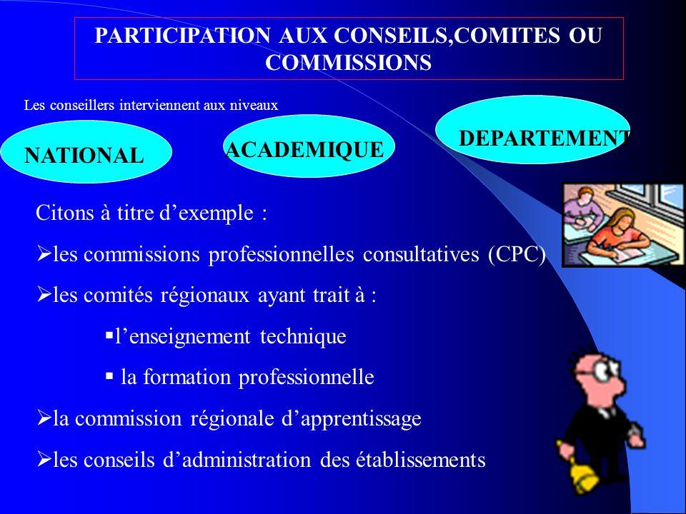 PARTICIPATION AUX CONSEILS,COMITES OU COMMISSIONS Les conseillers interviennent aux niveaux NATIONAL ACADEMIQUE DEPARTEMENT Citons à titre d'exemple :