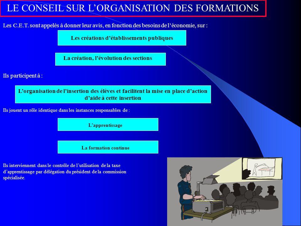 PARTICIPATION AUX JURYS D'EXAMEN  Le président des jurys de C.A.P.