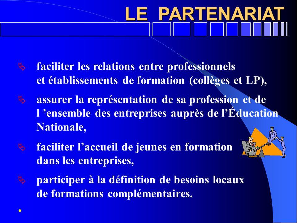 LE PARTENARIAT  faciliter les relations entre professionnels et établissements de formation (collèges et LP),  assurer la représentation de sa profe