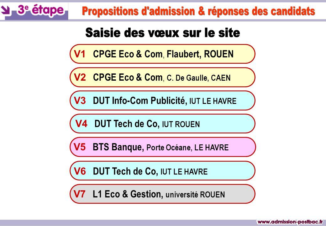 V1 CPGE Eco & Com, Flaubert, ROUEN V3 DUT Info-Com Publicité, IUT LE HAVRE V4 DUT Tech de Co, IUT ROUEN V6 DUT Tech de Co, IUT LE HAVRE V7 L1 Eco & Ge